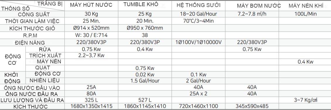 Máy giặt sấy di động UHKL-MT3025 nhập khẩu Hàn Quốc